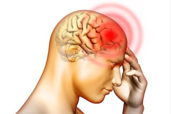 ذهن آگاهی و درمان میگرن